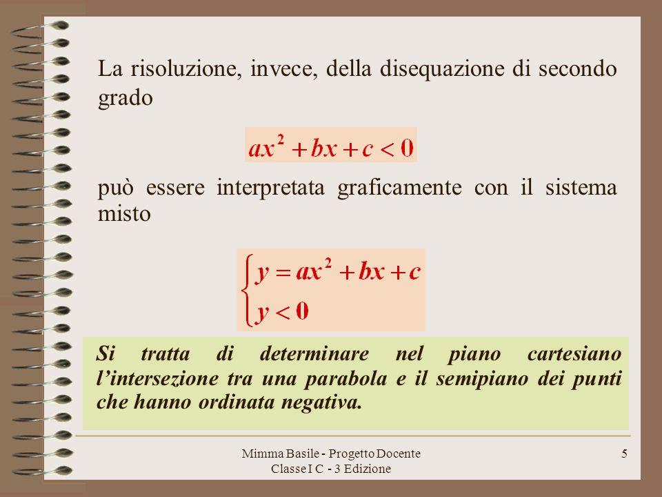 Mimma Basile - Progetto Docente Classe I C - 3 Edizione 4 Nell'insieme dei numeri reali la risoluzione della disequazione di secondo grado può essere interpretata graficamente: la disequazione data è equivalente al sistema misto Si tratta di determinare nel piano cartesiano l'intersezione tra una parabola e il semipiano formato dall'insieme dei punti che hanno ordinata positiva.