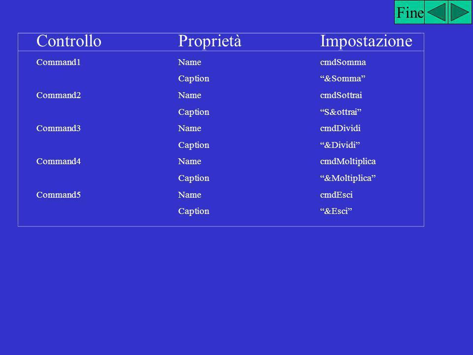 """Fine Fase 2: Impostazione proprietà ControlloProprietàImpostazione Form1NamefrmCalcolatrice Caption""""Calcolatrice"""" Label1NamelblPrimoNumero Caption""""Pri"""