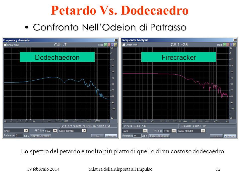 Petardo Vs. Dodecaedro Confronto Nell'Odeion di PatrassoConfronto Nell'Odeion di Patrasso Dodechaedron Firecracker
