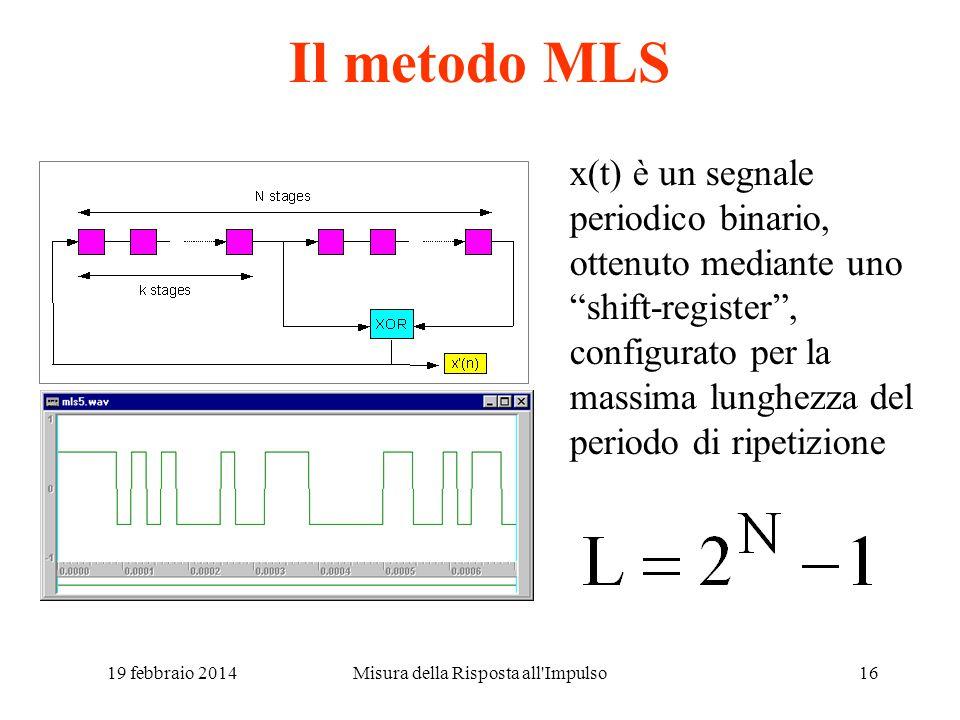 Misura della Risposta all Impulso15 Più recentemente - CLIO Più recentemete ils sitem,a CLIO, svilupato in Italia, ha rimpiazzato MLSSA per le applicazioni di misura con segnale MLS degli altoparlanti 19 febbraio 2014