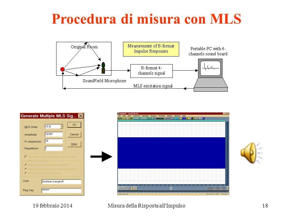 Misura della Risposta all Impulso17 Deconvoluzione MLS Il segnale misurato y(i) è cross-correlato con il segnale di test x(i) mediante una trasformata veloce di Hadamard.
