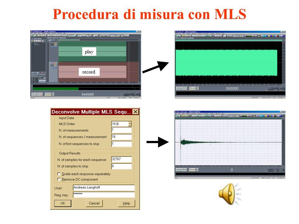 Misura della Risposta all Impulso18 Procedura di misura con MLS 19 febbraio 2014