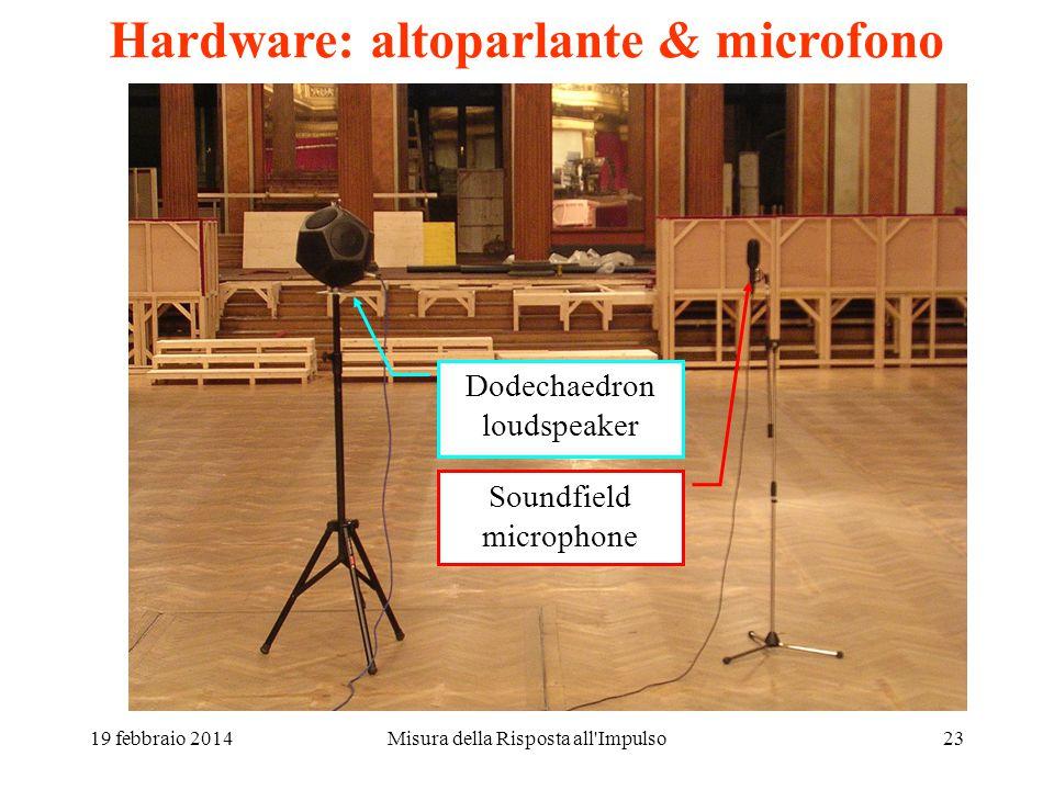 Misura della Risposta all'Impulso22 Edirol FA-101 Firewire sound card: 10 in / 10 out 24 bit, 192 kHz ASIO and WDM Hardware low-cost: PC e scheda audi