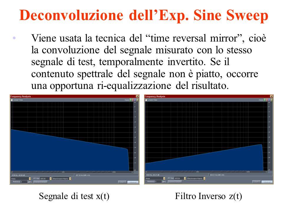 Misura della Risposta all Impulso29 Filtro Inverso– z(t) Stop 19 febbraio 2014