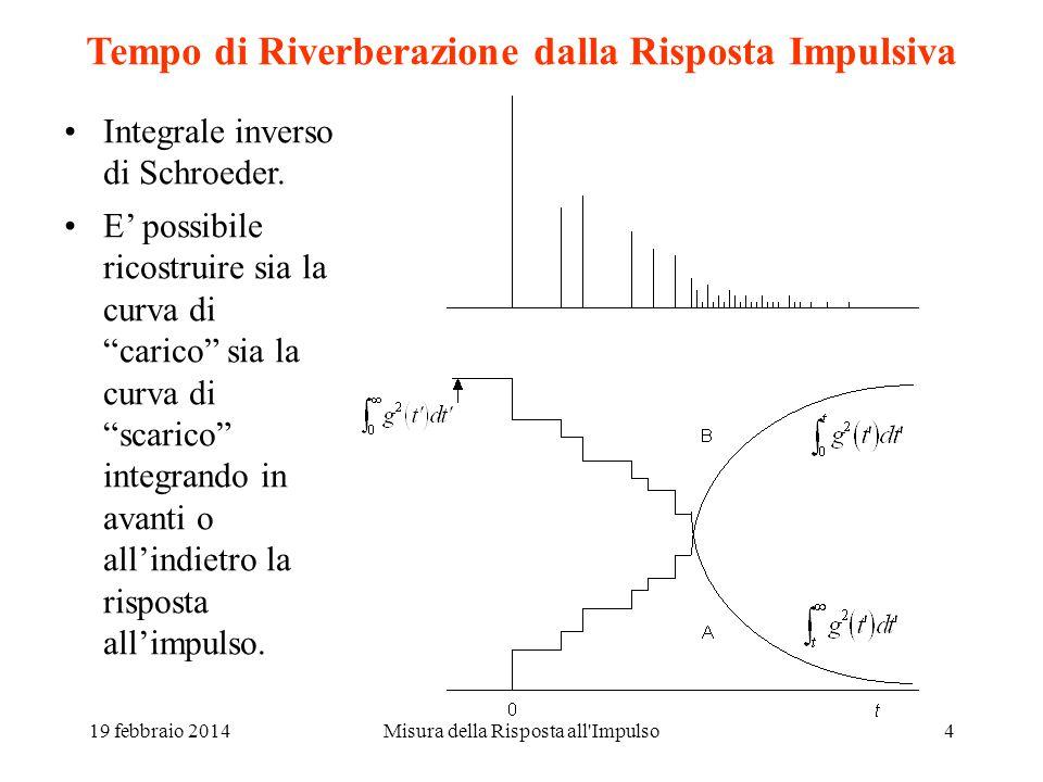 Misura della Risposta all'Impulso3 Schema del processo di misura Si desidera misurare la risposta impulsiva lineare h(t). Essa puo' essere ricavata da