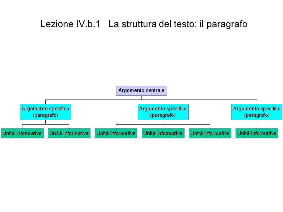 Lezione IV.b.1 La struttura del testo: il paragrafo