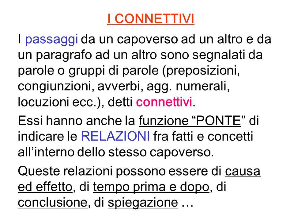 I CONNETTIVI I passaggi da un capoverso ad un altro e da un paragrafo ad un altro sono segnalati da parole o gruppi di parole (preposizioni, congiunzioni, avverbi, agg.