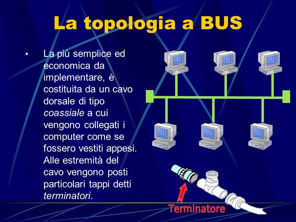 a BUS o in linea retta ad ANELLO a STELLA Le principali topologie