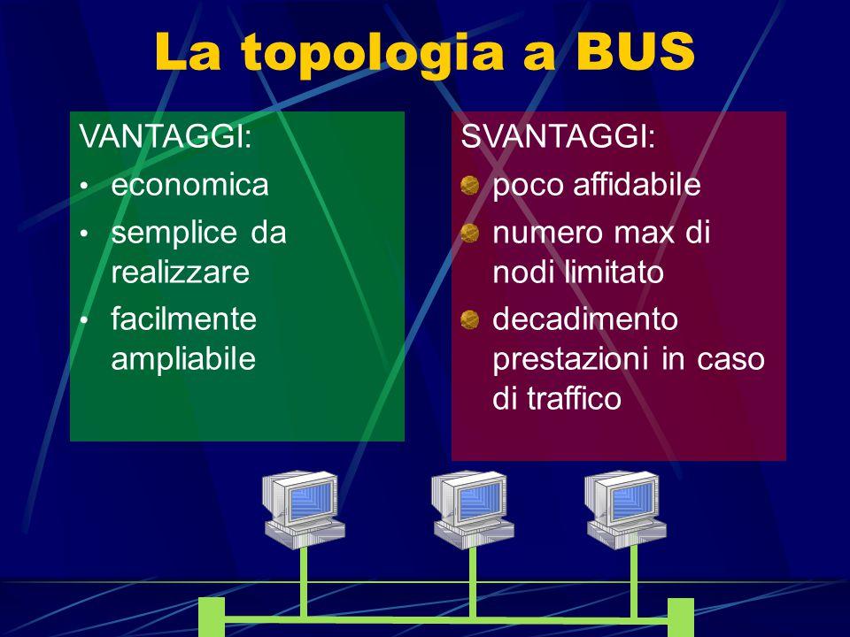 La più semplice ed economica da implementare, è costituita da un cavo dorsale di tipo coassiale a cui vengono collegati i computer come se fossero ves