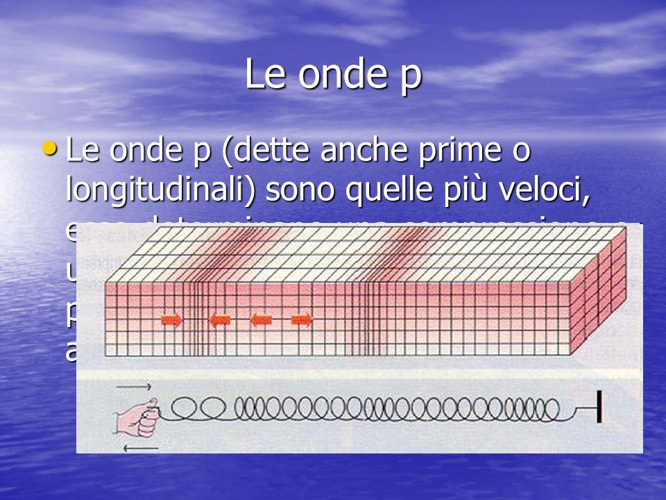 Le onde p Le onde p (dette anche prime o longitudinali) sono quelle più veloci, esse determinano una compressione e una dilatazione della roccia perciò si propagano in modo del tutto analogo alle onde sonore Le onde p (dette anche prime o longitudinali) sono quelle più veloci, esse determinano una compressione e una dilatazione della roccia perciò si propagano in modo del tutto analogo alle onde sonore