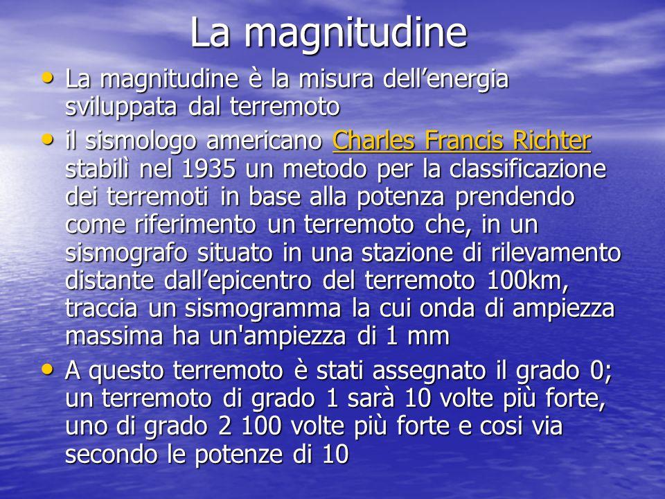 La magnitudine La magnitudine è la misura dell'energia sviluppata dal terremoto La magnitudine è la misura dell'energia sviluppata dal terremoto il sismologo americano Charles Francis Richter stabilì nel 1935 un metodo per la classificazione dei terremoti in base alla potenza prendendo come riferimento un terremoto che, in un sismografo situato in una stazione di rilevamento distante dall'epicentro del terremoto 100km, traccia un sismogramma la cui onda di ampiezza massima ha un ampiezza di 1 mm il sismologo americano Charles Francis Richter stabilì nel 1935 un metodo per la classificazione dei terremoti in base alla potenza prendendo come riferimento un terremoto che, in un sismografo situato in una stazione di rilevamento distante dall'epicentro del terremoto 100km, traccia un sismogramma la cui onda di ampiezza massima ha un ampiezza di 1 mmCharles Francis RichterCharles Francis Richter A questo terremoto è stati assegnato il grado 0; un terremoto di grado 1 sarà 10 volte più forte, uno di grado 2 100 volte più forte e cosi via secondo le potenze di 10 A questo terremoto è stati assegnato il grado 0; un terremoto di grado 1 sarà 10 volte più forte, uno di grado 2 100 volte più forte e cosi via secondo le potenze di 10