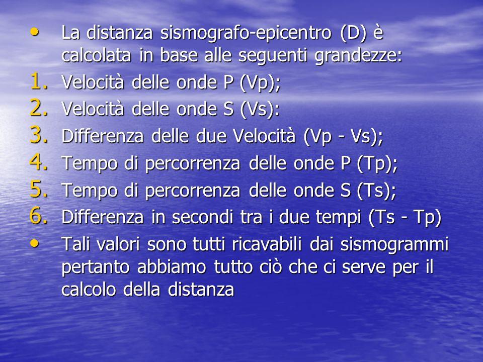 La distanza sismografo-epicentro (D) è calcolata in base alle seguenti grandezze: La distanza sismografo-epicentro (D) è calcolata in base alle seguenti grandezze: 1.
