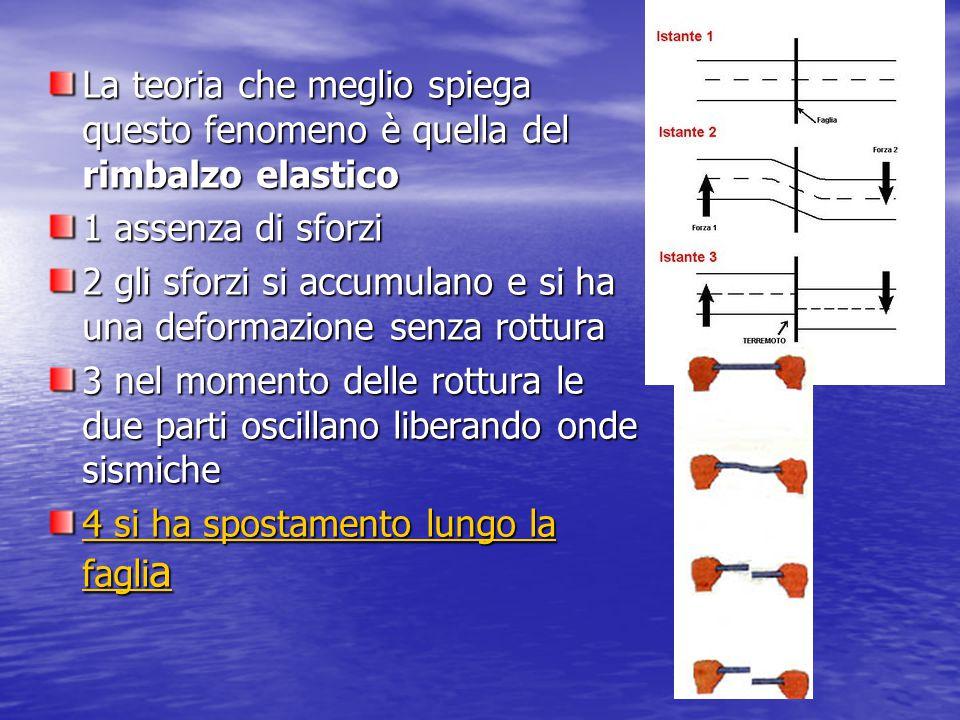 La teoria che meglio spiega questo fenomeno è quella del rimbalzo elastico 1 assenza di sforzi 2 gli sforzi si accumulano e si ha una deformazione senza rottura 3 nel momento delle rottura le due parti oscillano liberando onde sismiche 4 si ha spostamento lungo la fagli a 4 si ha spostamento lungo la fagli a