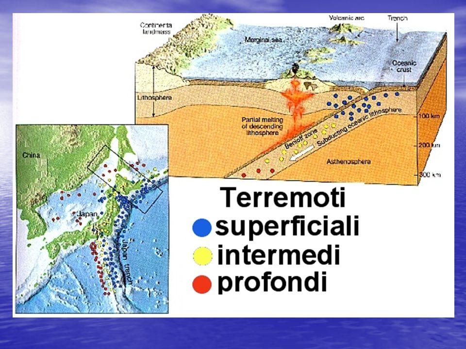 La profondità dei terremoti La profondità dei terremoti è variabile ed è legata alla geodinamica locale La profondità dei terremoti è variabile ed è legata alla geodinamica locale Nelle zone di subduzione (lungo i piani di Beniof) possiamo avere terremoti Nelle zone di subduzione (lungo i piani di Beniof) possiamo avere terremoti intermedi 70 – 300 Km intermedi 70 – 300 Km profondi 300 – 700 Km profondi 300 – 700 Km Negli altri casi i terremoti sono superficiali 0 – 70 Km Negli altri casi i terremoti sono superficiali 0 – 70 Km