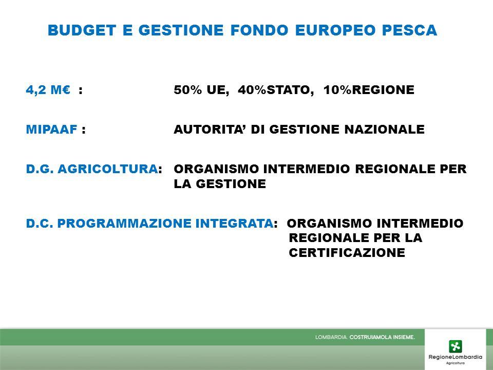 BUDGET E GESTIONE FONDO EUROPEO PESCA 4,2 M€ : 50% UE, 40%STATO, 10%REGIONE MIPAAF : AUTORITA' DI GESTIONE NAZIONALE D.G.