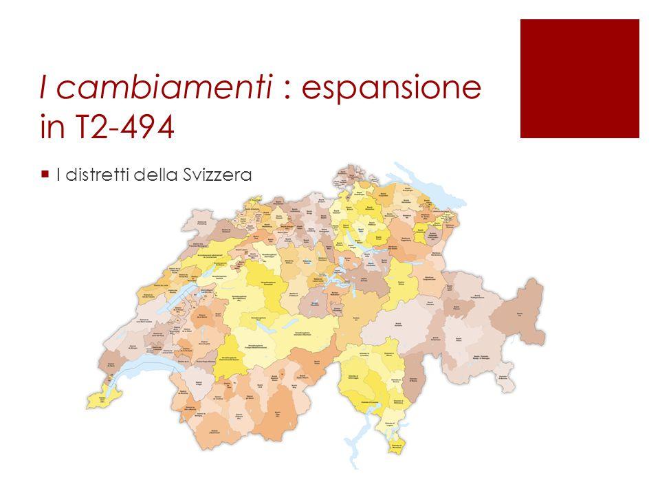 I cambiamenti : espansione in T2-494  I distretti della Svizzera
