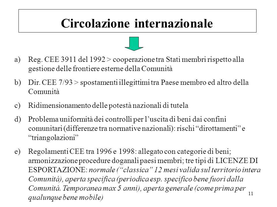 11 Circolazione internazionale a)Reg. CEE 3911 del 1992 > cooperazione tra Stati membri rispetto alla gestione delle frontiere esterne della Comunità