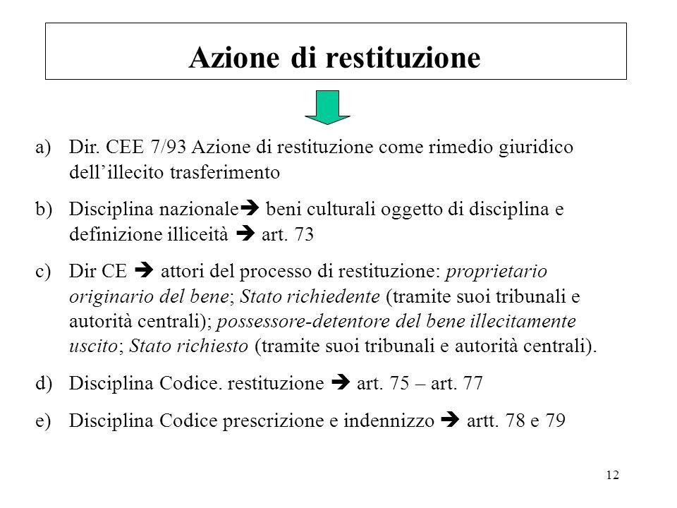12 Azione di restituzione a)Dir. CEE 7/93 Azione di restituzione come rimedio giuridico dell'illecito trasferimento b)Disciplina nazionale  beni cult