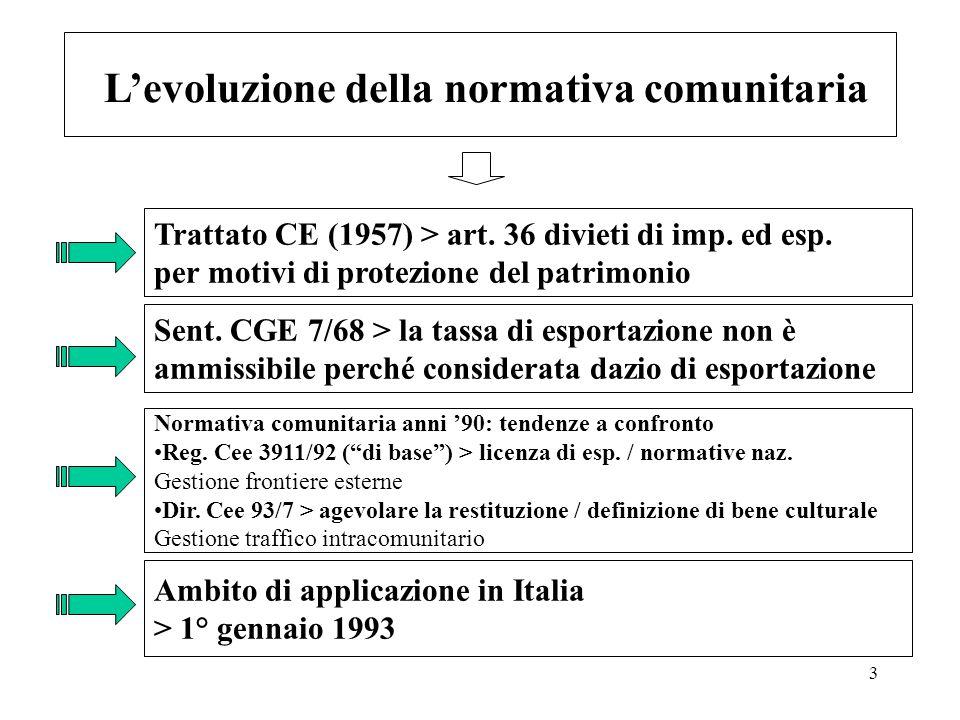 3 L'evoluzione della normativa comunitaria Trattato CE (1957) > art. 36 divieti di imp. ed esp. per motivi di protezione del patrimonio Sent. CGE 7/68