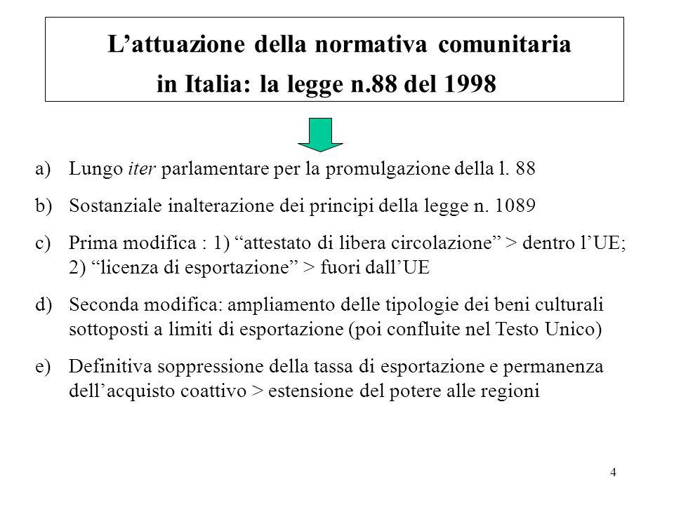 5 Il divieto di esportazione nel Codice (art.65) Evoluzione L.