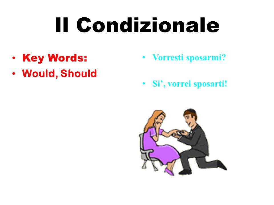 Key Words: Would, Should Vorresti sposarmi? Si', vorrei sposarti!