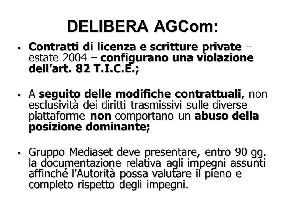 DELIBERA AGCom:  Contratti di licenza e scritture private configurano una violazione dell'art.