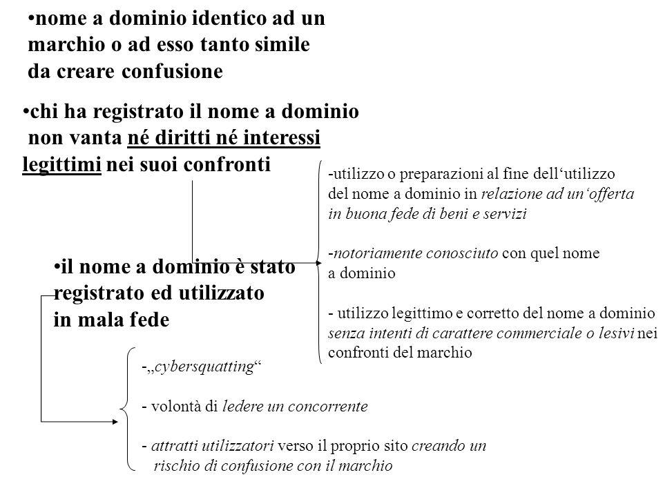 nome a dominio identico ad un marchio o ad esso tanto simile da creare confusione chi ha registrato il nome a dominio non vanta né diritti né interess