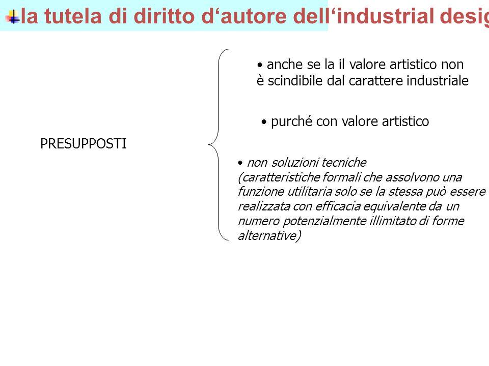 Il brevetto per invenzioni industriali La tutela nazionale Il Trattato di cooperazione in materia di brevetti (P.C.T.) La Convenzione d'unione di Parigi TRIPs (Trade Related Aspects of Intellectual Property) La Convenzione sul brevetto europeo codice della proprietà industriale tutela internazionale