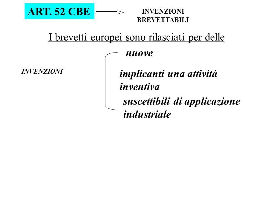 ART. 52 CBE I brevetti europei sono rilasciati per delle INVENZIONI nuove implicanti una attività inventiva suscettibili di applicazione industriale I