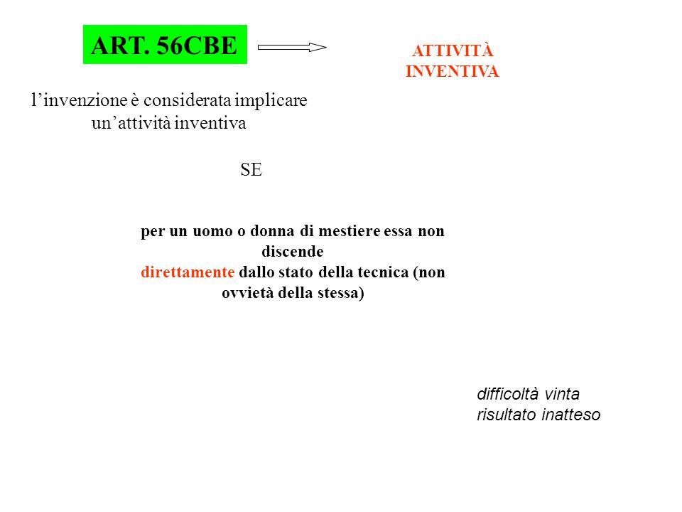 ART. 56CBE ATTIVITÀ INVENTIVA l'invenzione è considerata implicare un'attività inventiva SE per un uomo o donna di mestiere essa non discende direttam