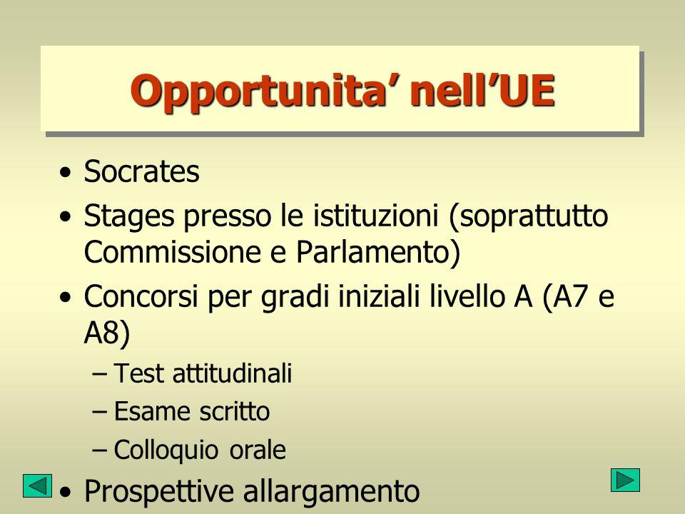 Opportunita' nell'UE Socrates Stages presso le istituzioni (soprattutto Commissione e Parlamento) Concorsi per gradi iniziali livello A (A7 e A8) –Tes