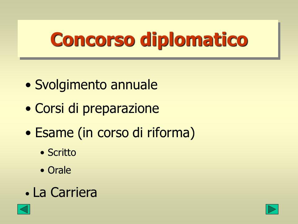 Concorso diplomatico Svolgimento annuale Corsi di preparazione Esame (in corso di riforma) Scritto Orale La Carriera