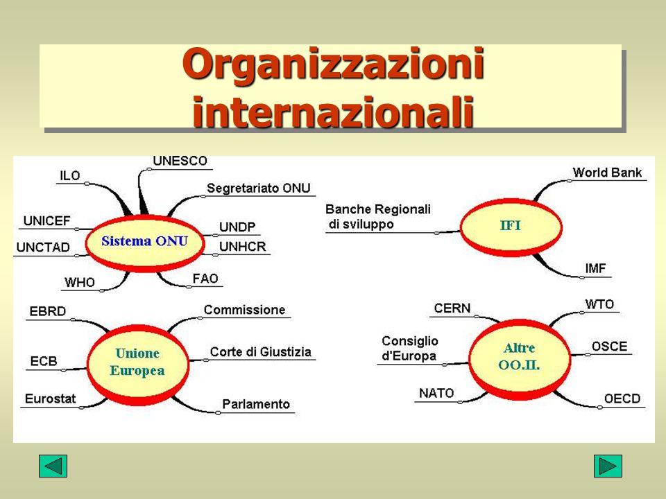 Cosa sapere L'importanza del Curriculum Formazione Stages nelle Organizzazioni Internazionali Attivita' nelle ONG Il Programma JPO e YPP Opportunita' nelle istituzioni comunitarie Concorso diplomatico