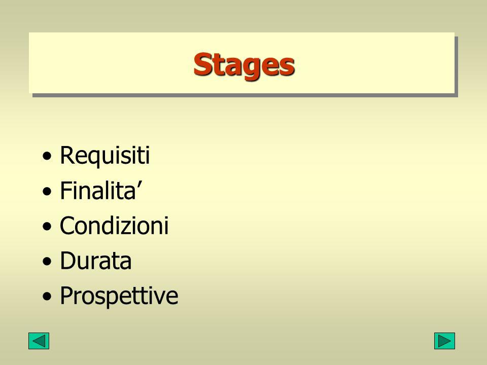 Stages Requisiti Finalita' Condizioni Durata Prospettive