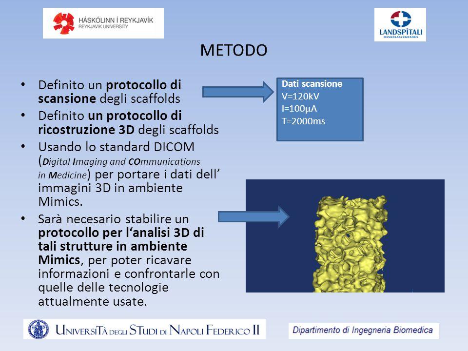 METODO Definito un protocollo di scansione degli scaffolds Definito un protocollo di ricostruzione 3D degli scaffolds Usando lo standard DICOM ( Digit