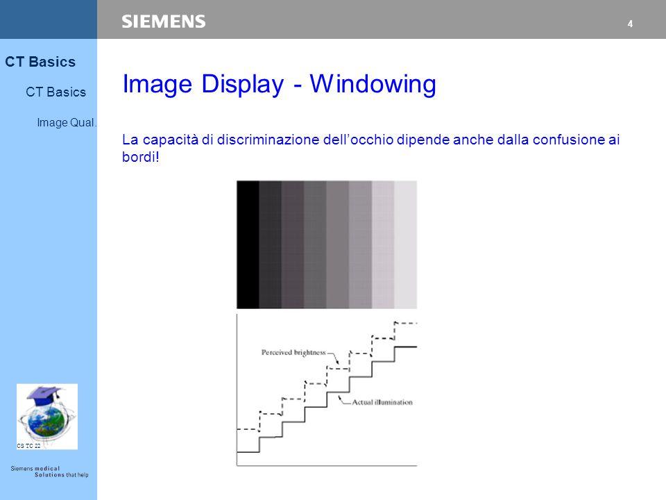 4 CT Basics Image Qual. CS TC 22 Image Display - Windowing La capacità di discriminazione dell'occhio dipende anche dalla confusione ai bordi!