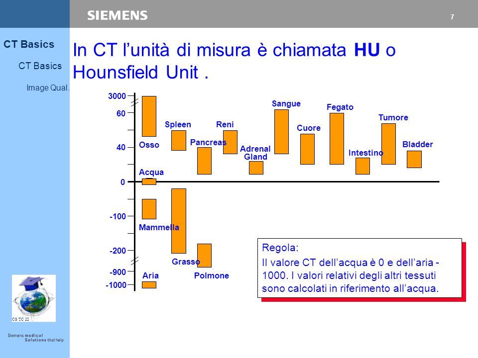 7 CT Basics Image Qual. CS TC 22 Acqua Mammella Aria Osso Spleen Grasso Pancreas Polmone Reni Adrenal Gland Sangue Cuore Fegato Intestino Tumore Bladd