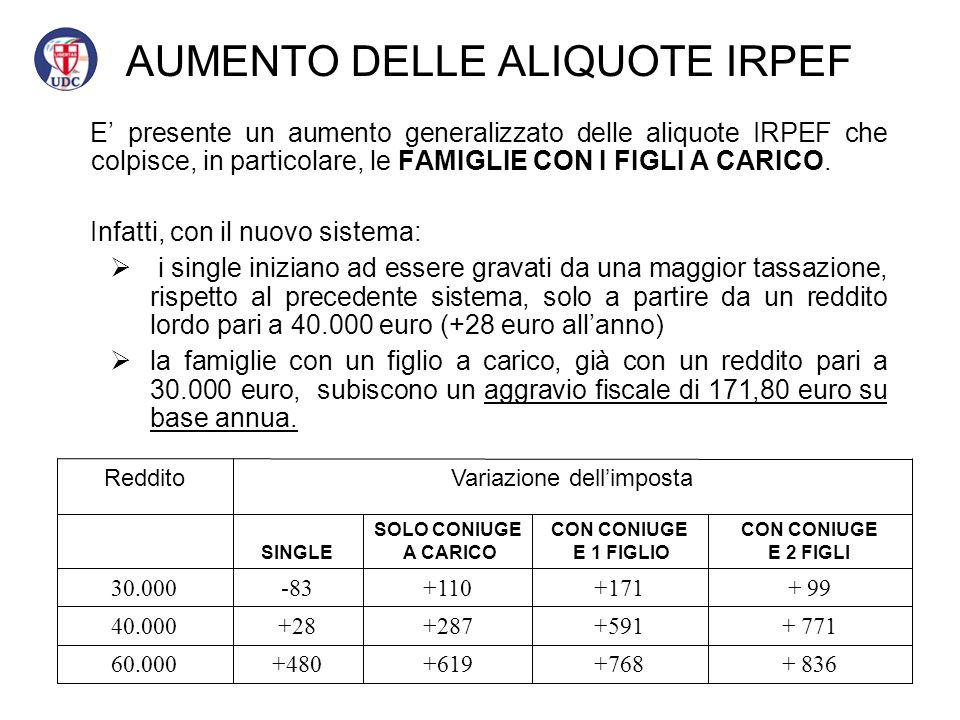 AUMENTO DELLE ALIQUOTE IRPEF E' presente un aumento generalizzato delle aliquote IRPEF che colpisce, in particolare, le FAMIGLIE CON I FIGLI A CARICO.