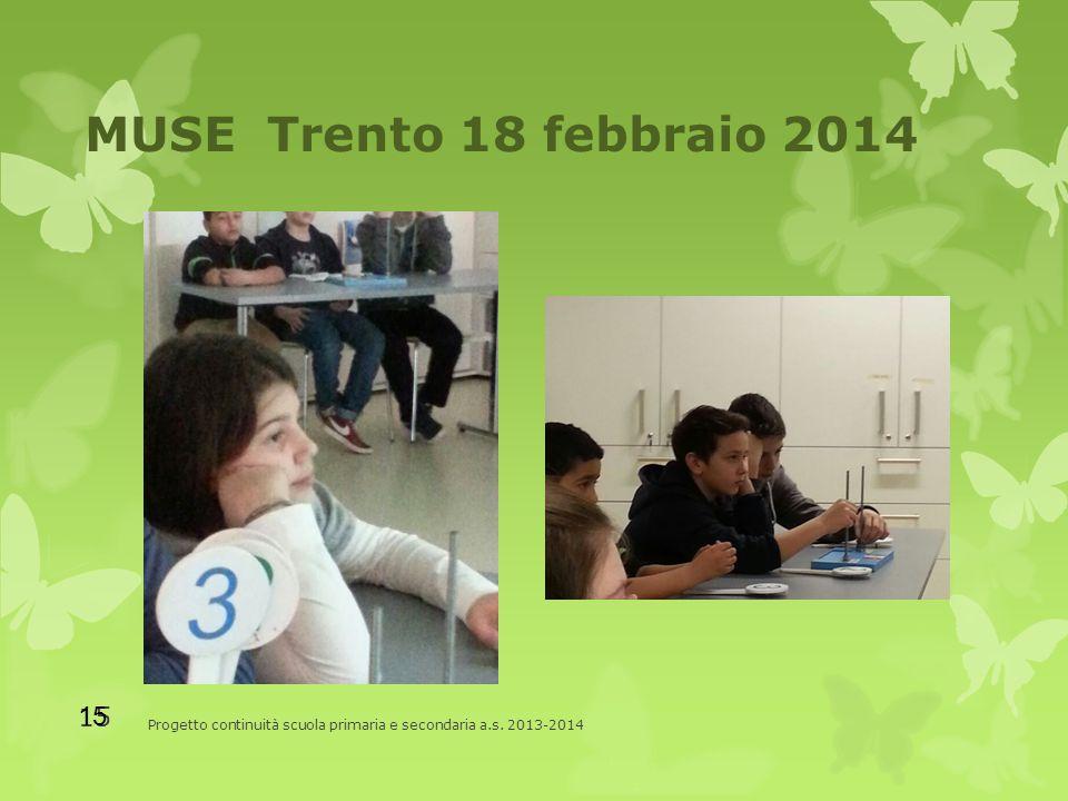 MUSE Trento 18 febbraio 2014 Progetto continuità scuola primaria e secondaria a.s. 2013-2014 15