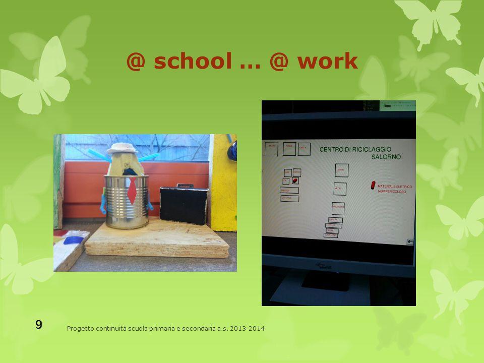 @ school … @ work Progetto continuità scuola primaria e secondaria a.s. 2013-2014 9 9