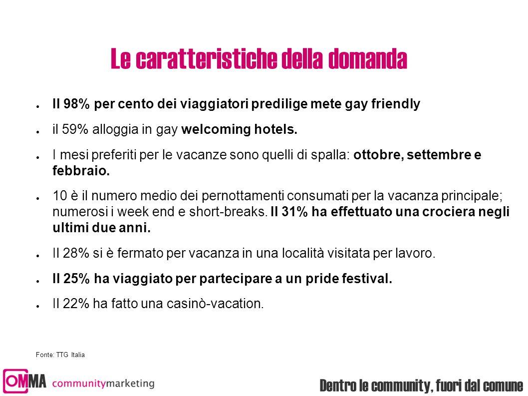 Dentro le community, fuori dal comune Le caratteristiche della domanda ● Il 98% per cento dei viaggiatori predilige mete gay friendly ● il 59% alloggi