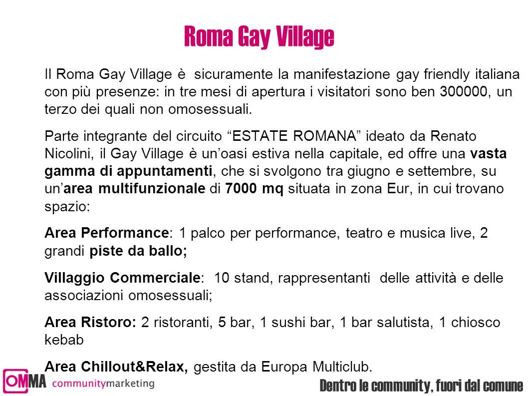 Dentro le community, fuori dal comune Roma Gay Village Il Roma Gay Village è sicuramente la manifestazione gay friendly italiana con più presenze: in tre mesi di apertura i visitatori sono ben 300000, un terzo dei quali non omosessuali.