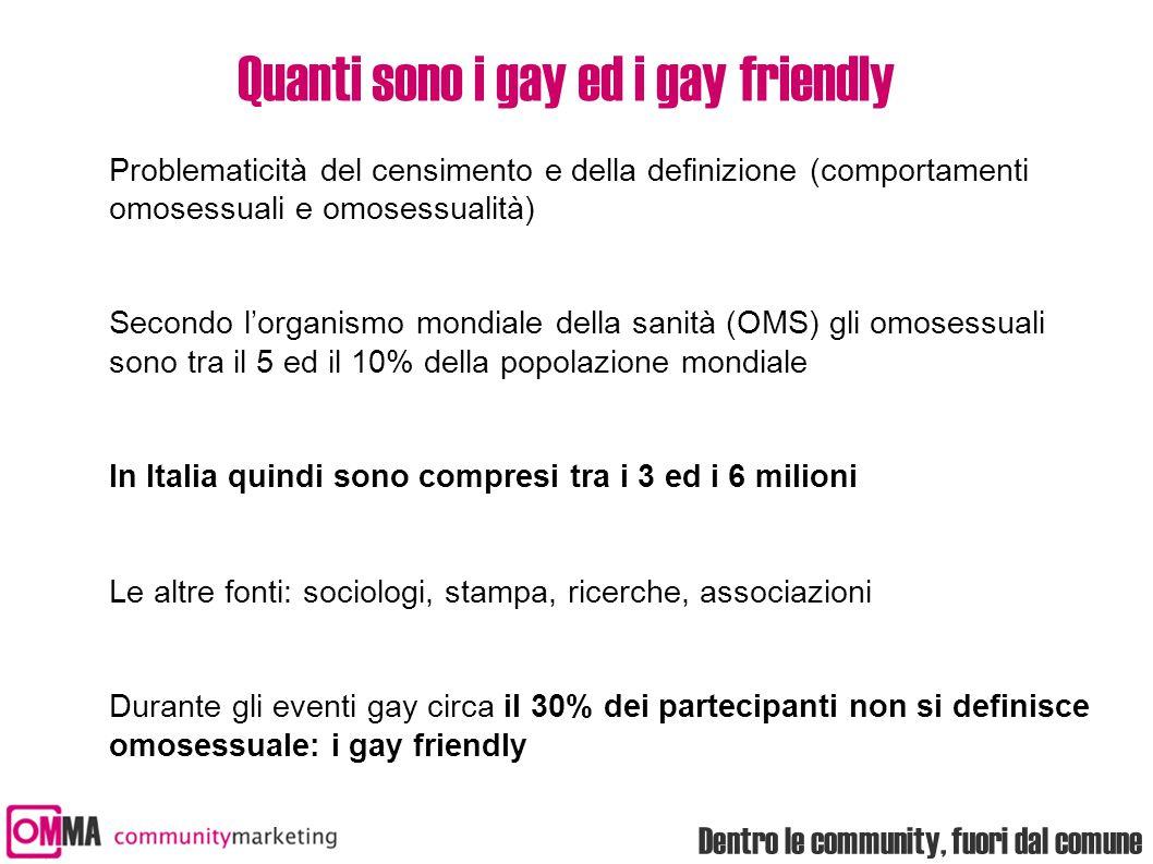 Dentro le community, fuori dal comune Problematicità del censimento e della definizione (comportamenti omosessuali e omosessualità) Secondo l'organismo mondiale della sanità (OMS) gli omosessuali sono tra il 5 ed il 10% della popolazione mondiale In Italia quindi sono compresi tra i 3 ed i 6 milioni Le altre fonti: sociologi, stampa, ricerche, associazioni Durante gli eventi gay circa il 30% dei partecipanti non si definisce omosessuale: i gay friendly Quanti sono i gay ed i gay friendly