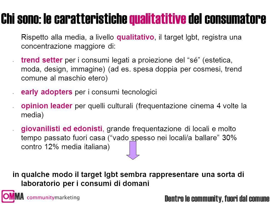 Dentro le community, fuori dal comune Chi sono: le caratteristiche qualitatitive del consumatore Rispetto alla media, a livello qualitativo, il target