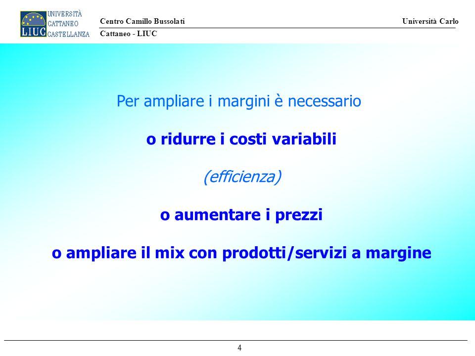 Centro Camillo Bussolati Università Carlo Cattaneo - LIUC 4 Per ampliare i margini è necessario o ridurre i costi variabili (efficienza) o aumentare i prezzi o ampliare il mix con prodotti/servizi a margine