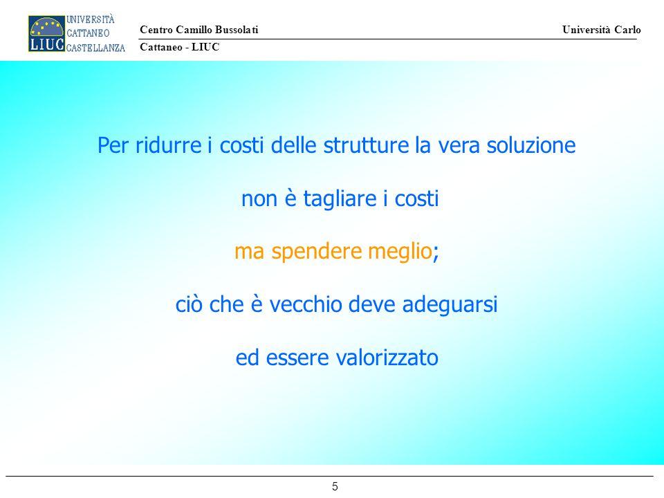 Centro Camillo Bussolati Università Carlo Cattaneo - LIUC 5 Per ridurre i costi delle strutture la vera soluzione non è tagliare i costi ma spendere meglio; ciò che è vecchio deve adeguarsi ed essere valorizzato