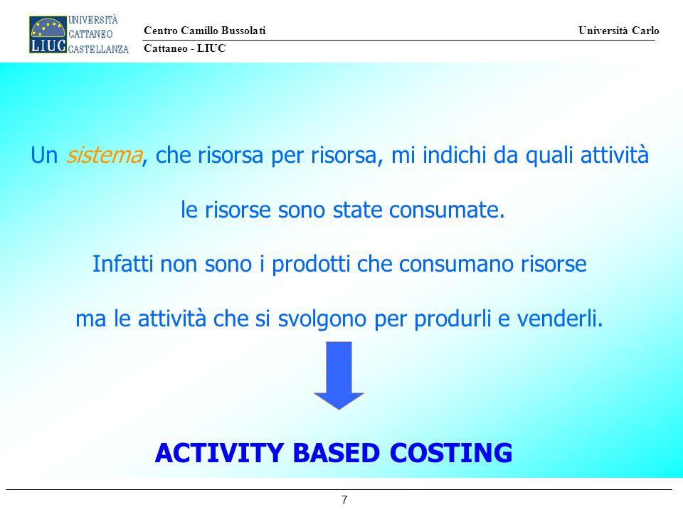 Centro Camillo Bussolati Università Carlo Cattaneo - LIUC 7 Un sistema, che risorsa per risorsa, mi indichi da quali attività le risorse sono state consumate.