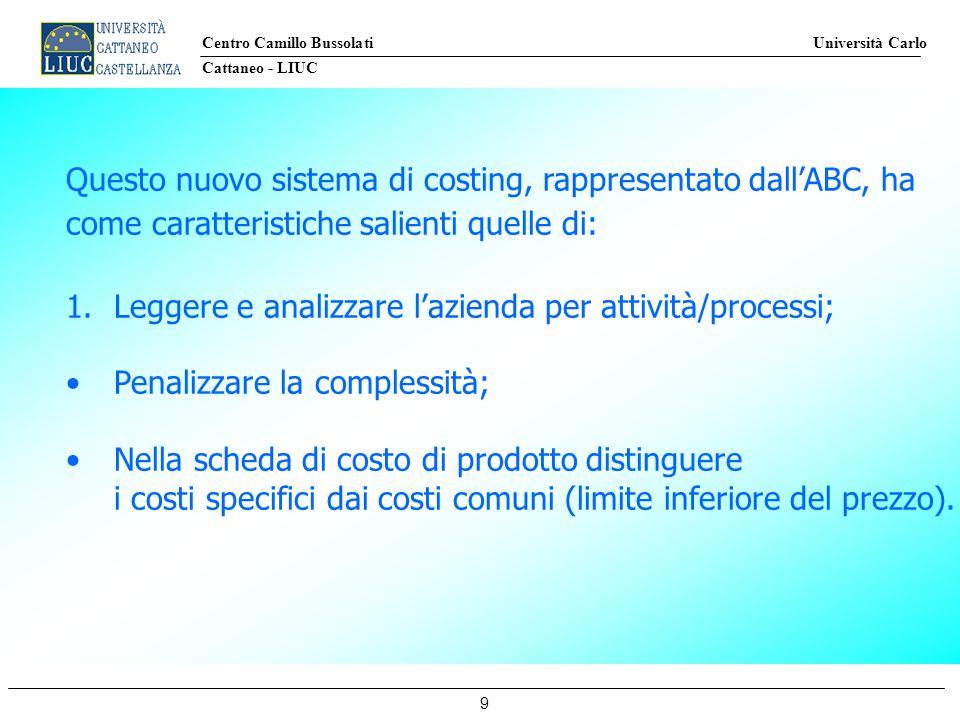 Centro Camillo Bussolati Università Carlo Cattaneo - LIUC 9 Questo nuovo sistema di costing, rappresentato dall'ABC, ha come caratteristiche salienti quelle di: 1.Leggere e analizzare l'azienda per attività/processi; Penalizzare la complessità; Nella scheda di costo di prodotto distinguere i costi specifici dai costi comuni (limite inferiore del prezzo).