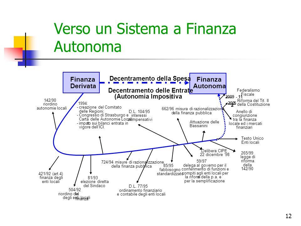 12 Verso un Sistema a Finanza Autonoma