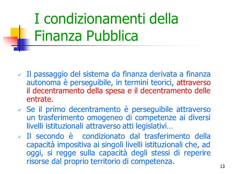 13 I condizionamenti della Finanza Pubblica Il passaggio del sistema da finanza derivata a finanza autonoma è perseguibile, in termini teorici, attraverso il decentramento della spesa e il decentramento delle entrate.